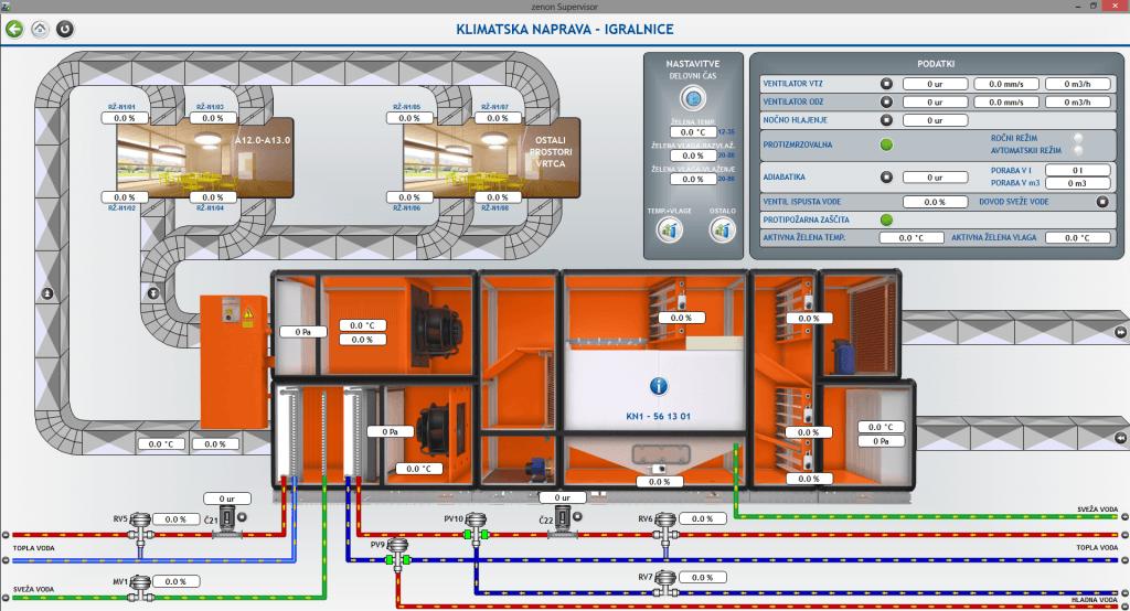 Automatizacija-zgrada-usluge integracije_Primjer Projekta