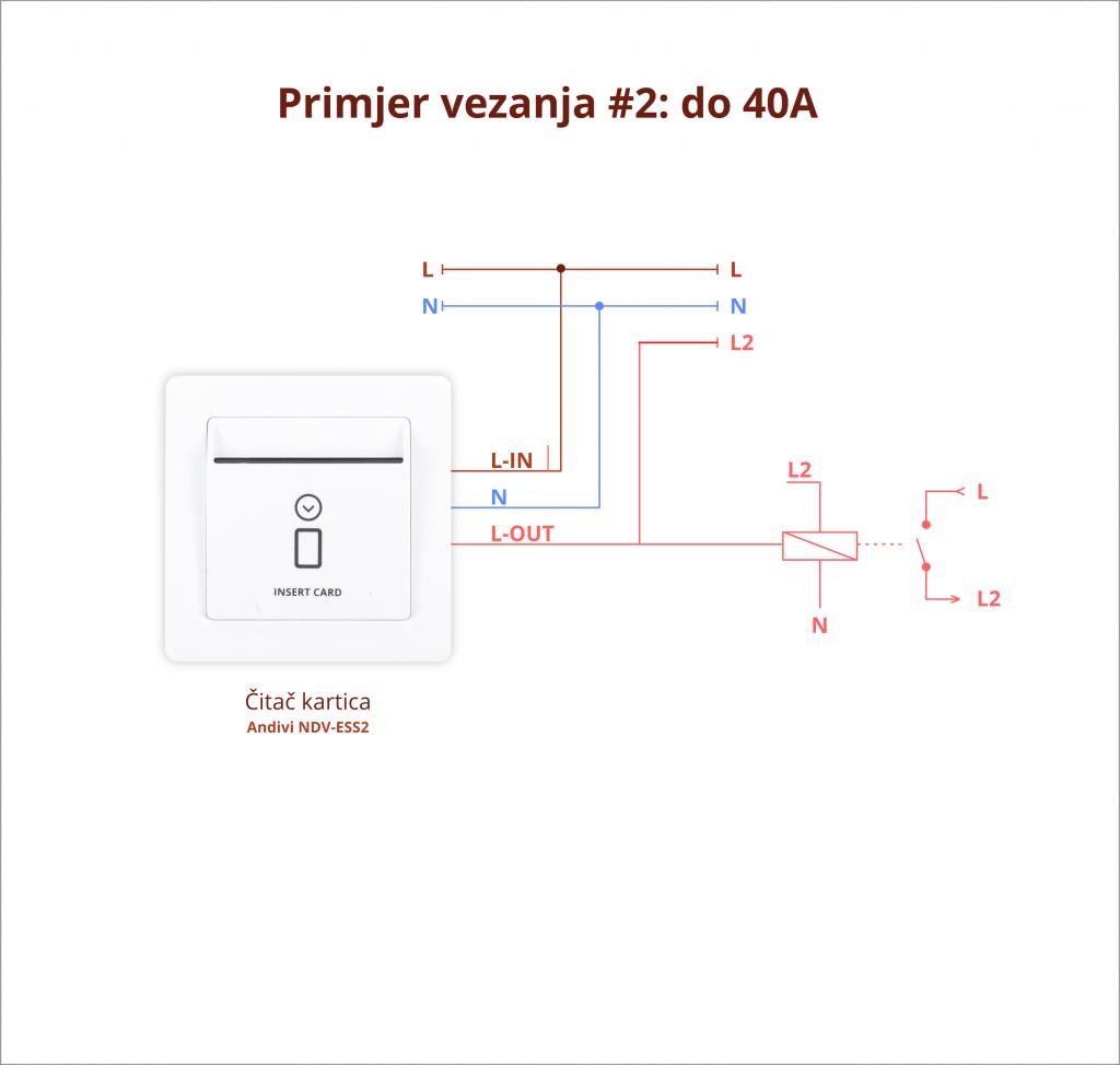 odlagac kartica - Primjer vezanja 2 - do 40A
