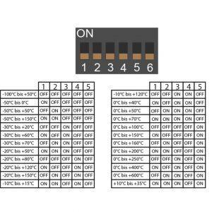 Temperaturni merilni pretvornik za PT1000–normni-za DIN letev-ANDMUF-HS-2