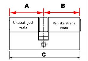 Slika za izmero cilindra