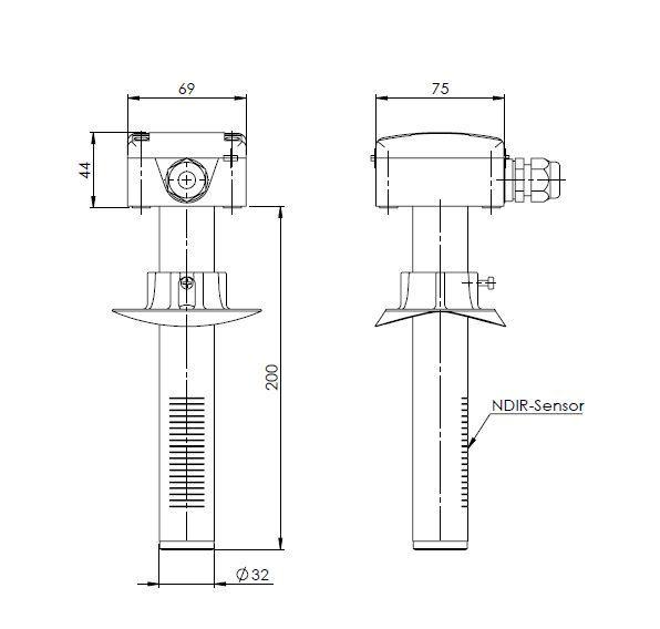 Modbus kanalski senzor za CO2 ANDKACO2-MD tehnička